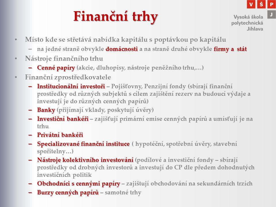 Finanční trhy Místo kde se střetává nabídka kapitálu s poptávkou po kapitálu domácnostifirmya stát – na jedné straně obvykle domácnosti a na straně dr