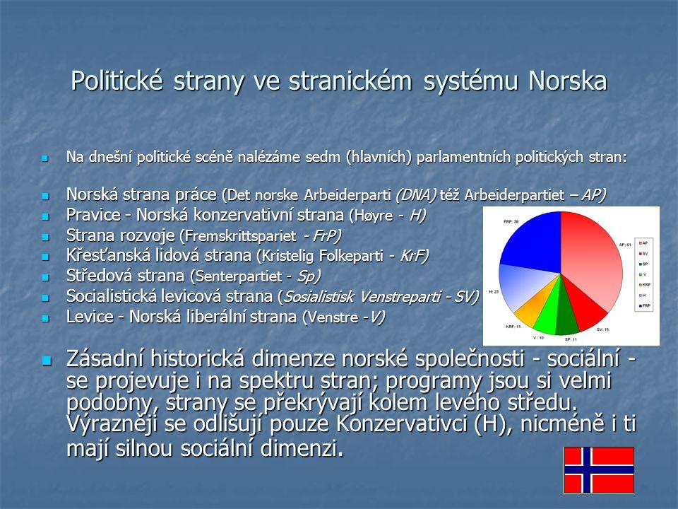 Politické strany ve stranickém systému Norska Na dnešní politické scéně nalézáme sedm (hlavních) parlamentních politických stran: Na dnešní politické