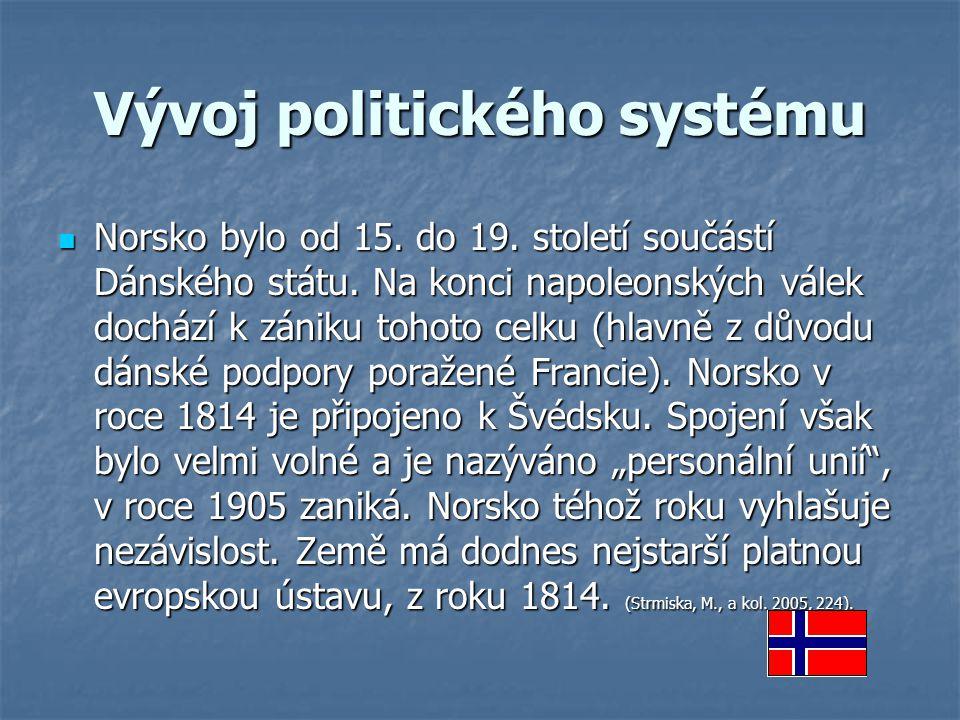Vývoj politického systému Norsko bylo od 15. do 19. století součástí Dánského státu. Na konci napoleonských válek dochází k zániku tohoto celku (hlavn