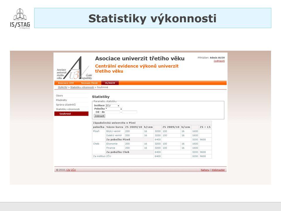Statistiky výkonnosti