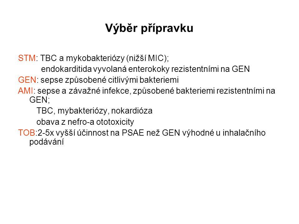 Výběr přípravku STM: TBC a mykobakteriózy (nižší MIC); endokarditida vyvolaná enterokoky rezistentními na GEN GEN: sepse způsobené citlivými bakteriem