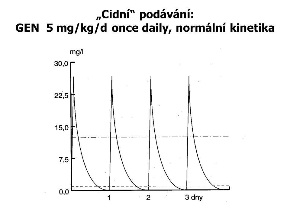 """""""Cidní"""" podávání: GEN 5 mg/kg/d once daily, normální kinetika"""