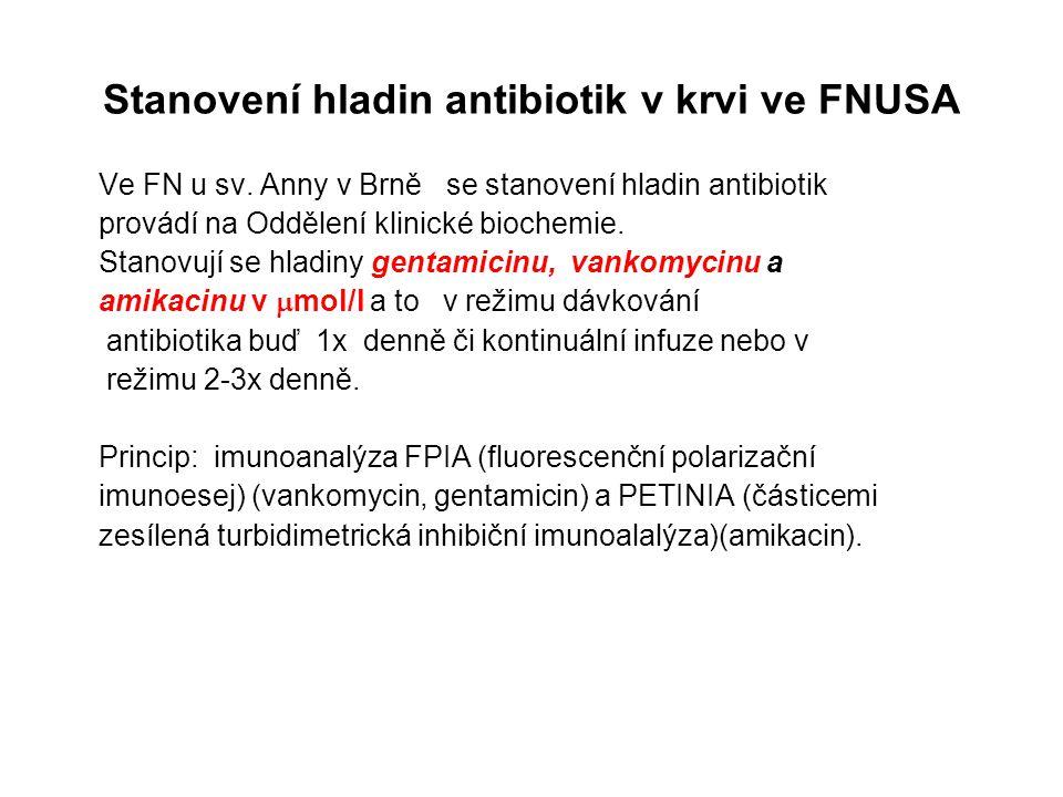 Stanovení hladin antibiotik v krvi ve FNUSA Ve FN u sv. Anny v Brně se stanovení hladin antibiotik provádí na Oddělení klinické biochemie. Stanovují s