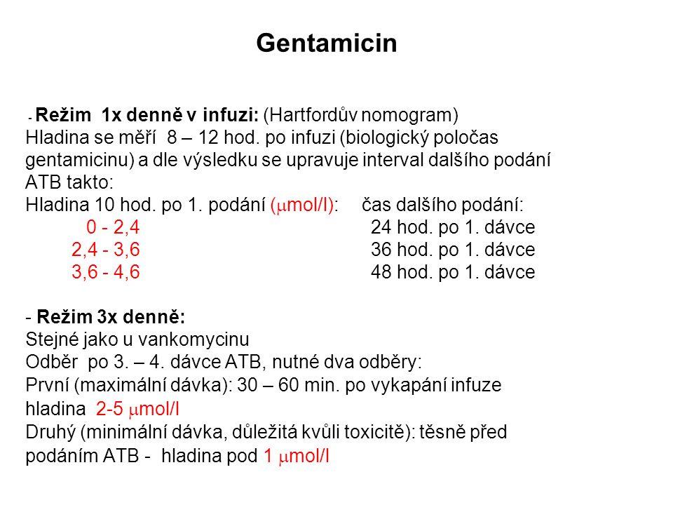 Gentamicin - Režim 1x denně v infuzi: (Hartfordův nomogram) Hladina se měří 8 – 12 hod. po infuzi (biologický poločas gentamicinu) a dle výsledku se u
