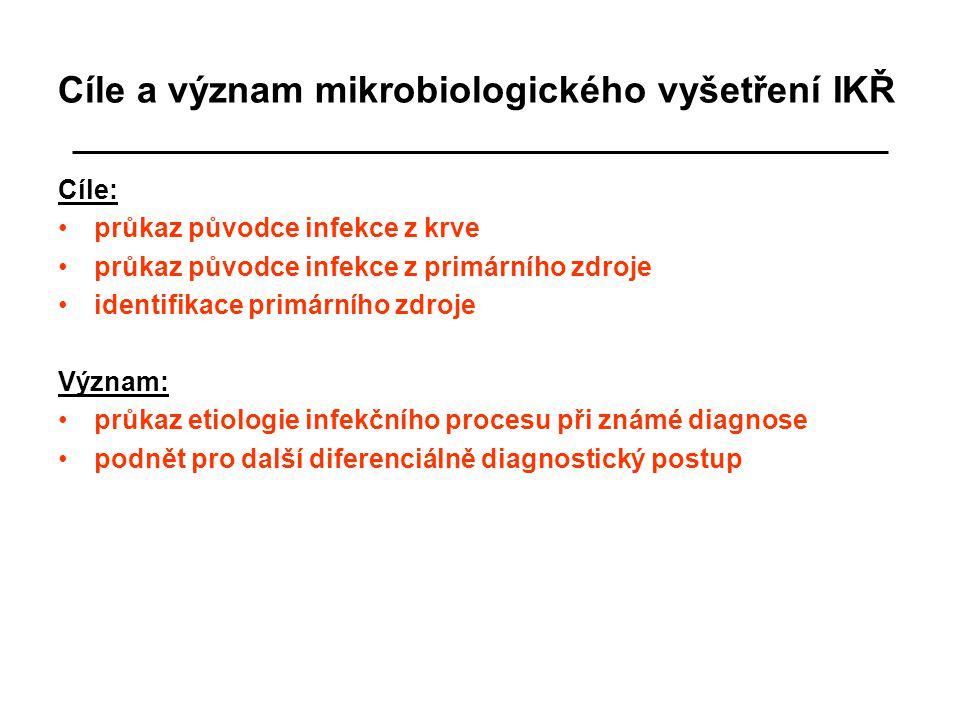 Cíle a význam mikrobiologického vyšetření IKŘ Cíle: průkaz původce infekce z krve průkaz původce infekce z primárního zdroje identifikace primárního z