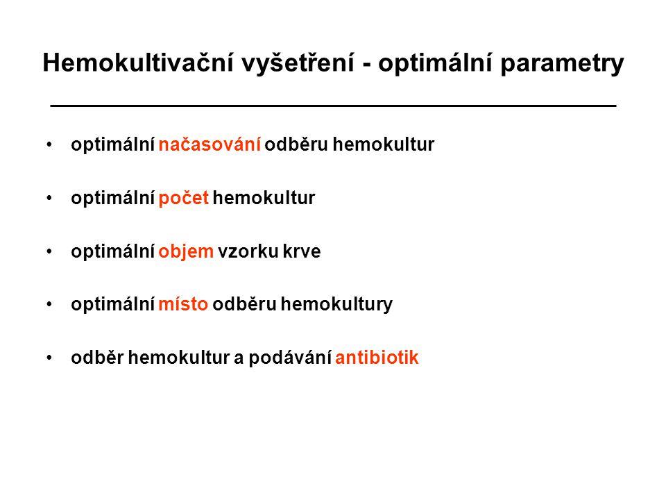 Hemokultivační vyšetření - optimální parametry optimální načasování odběru hemokultur optimální počet hemokultur optimální objem vzorku krve optimální