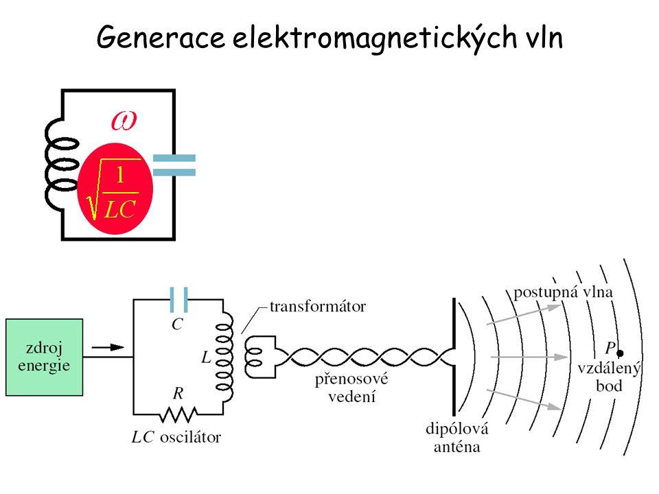 Generace elektromagnetických vln