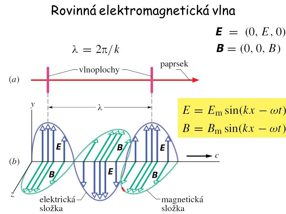 Rovinná elektromagnetická vlna