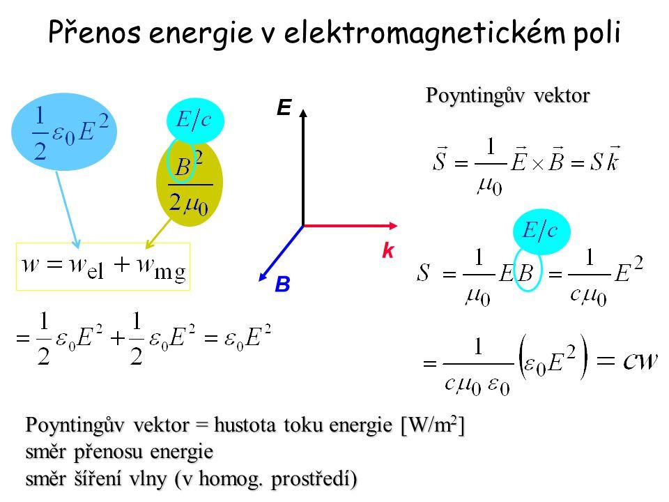 Poyntingův vektor = hustota toku energie [W/m 2 ] směr přenosu energie směr šíření vlny (v homog. prostředí) Přenos energie v elektromagnetickém poli
