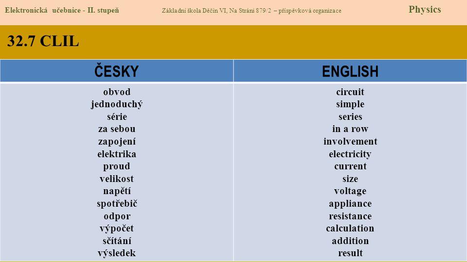 32.7 CLIL Elektronická učebnice - II. stupeň Základní škola Děčín VI, Na Stráni 879/2 – příspěvková organizace Physics ČESKYENGLISH obvod jednoduchý s