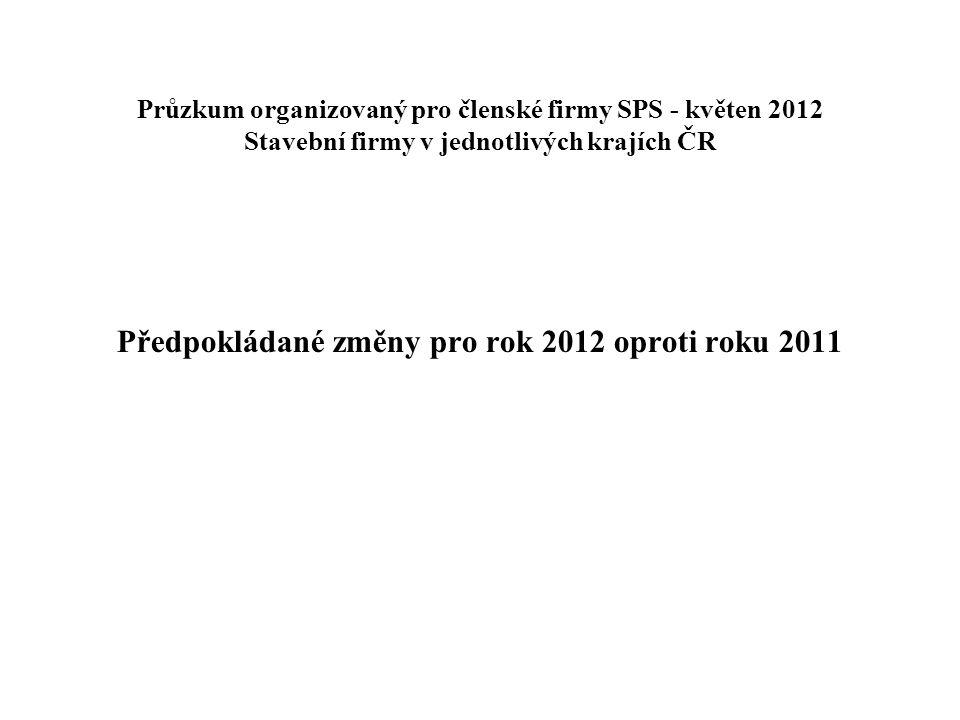 Průzkum organizovaný pro členské firmy SPS - květen 2012 Stavební firmy v jednotlivých krajích ČR Předpokládané změny pro rok 2012 oproti roku 2011