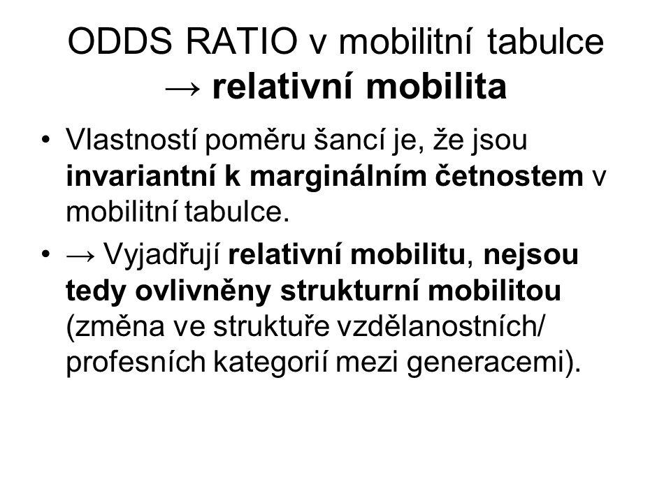 ODDS RATIO v mobilitní tabulce → relativní mobilita Vlastností poměru šancí je, že jsou invariantní k marginálním četnostem v mobilitní tabulce.