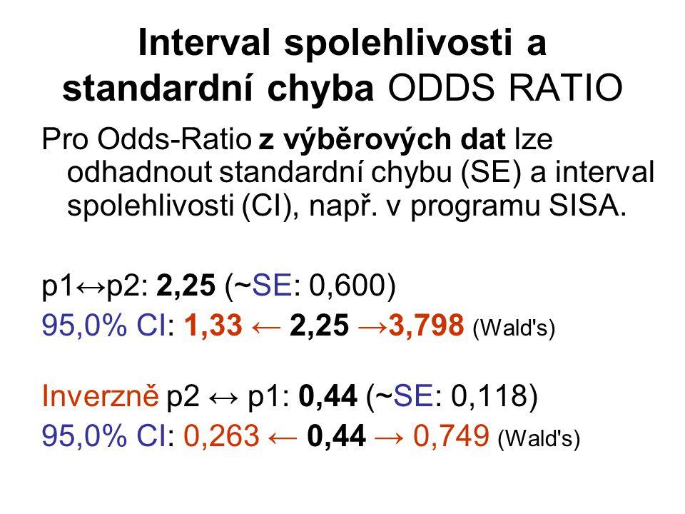 Interval spolehlivosti a standardní chyba ODDS RATIO Pro Odds-Ratio z výběrových dat lze odhadnout standardní chybu (SE) a interval spolehlivosti (CI), např.
