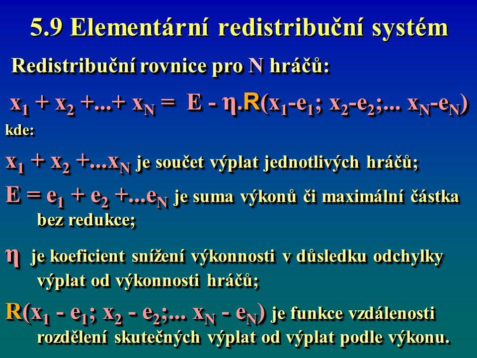 5.9 Elementární redistribuční systém Redistribuční rovnice pro N hráčů: Redistribuční rovnice pro N hráčů: x 1 + x 2 +...+ x N = E - η.