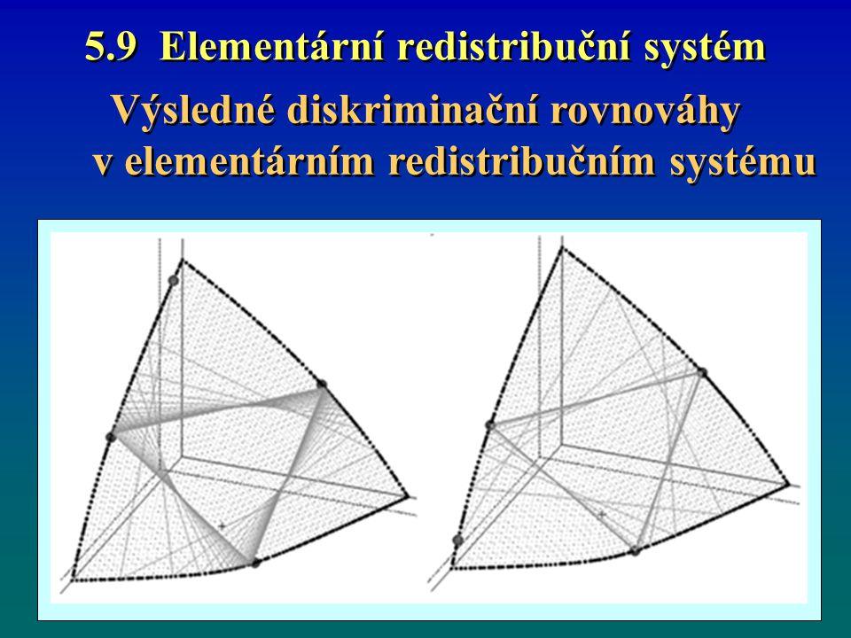 5.9 Elementární redistribuční systém Výsledné diskriminační rovnováhy v elementárním redistribučním systému