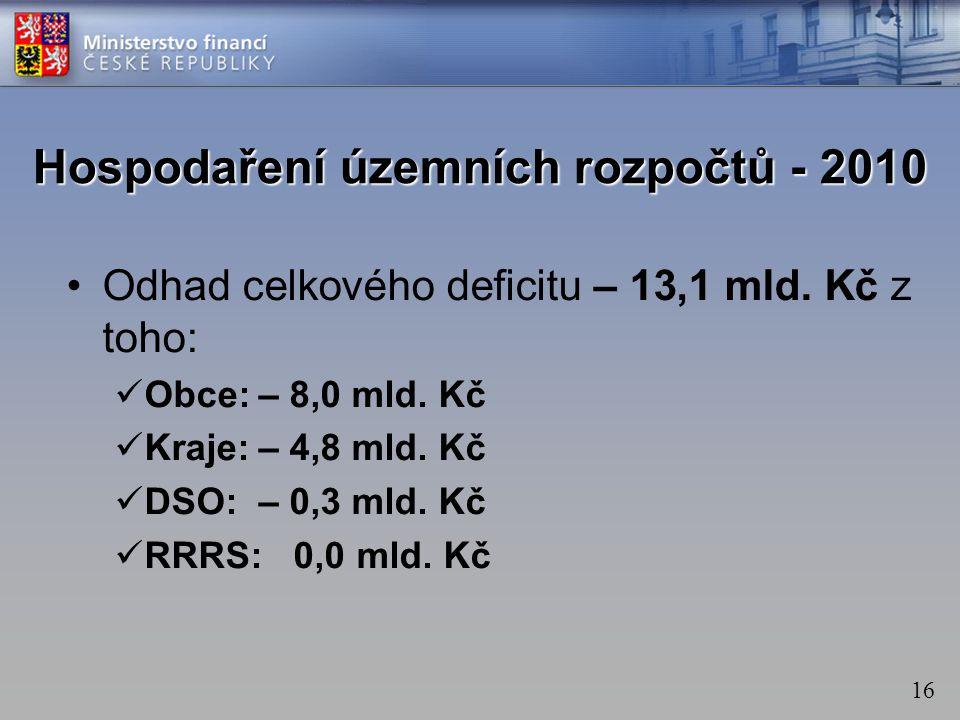16 Hospodaření územních rozpočtů - 2010 Odhad celkového deficitu – 13,1 mld.