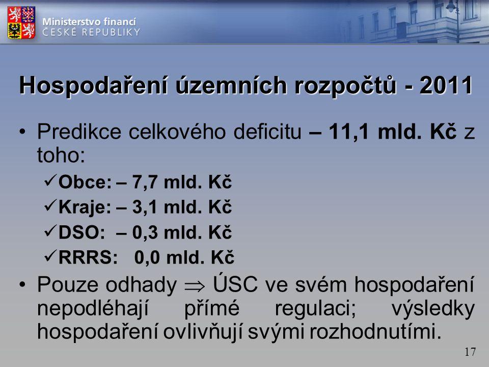 17 Hospodaření územních rozpočtů - 2011 Predikce celkového deficitu – 11,1 mld.