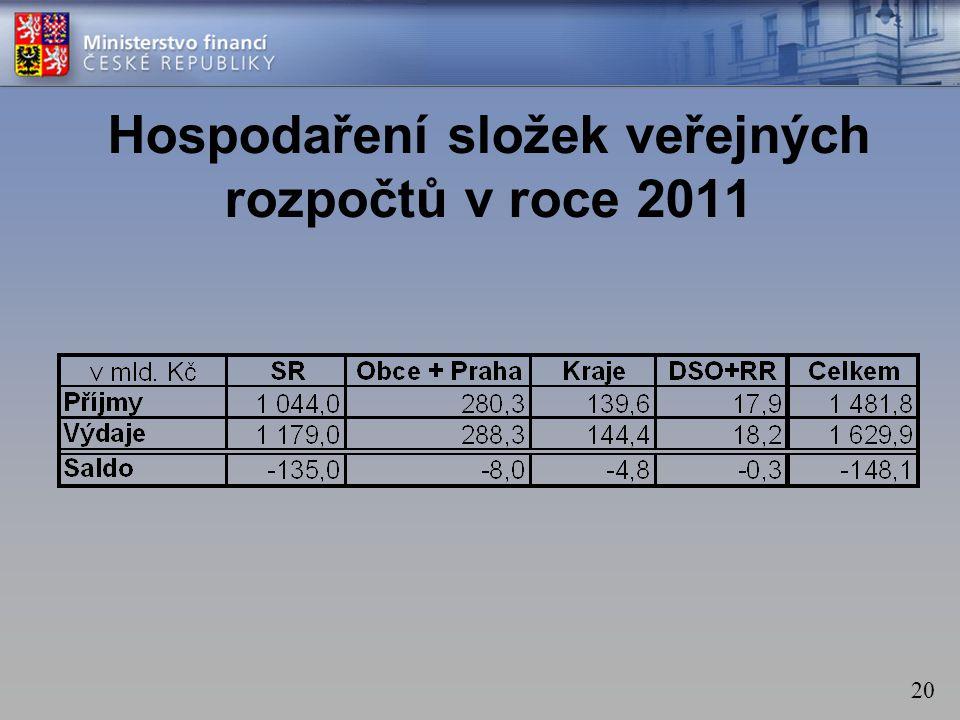 20 Hospodaření složek veřejných rozpočtů v roce 2011