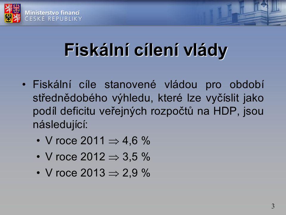3 Fiskální cíle stanovené vládou pro období střednědobého výhledu, které lze vyčíslit jako podíl deficitu veřejných rozpočtů na HDP, jsou následující: V roce 2011  4,6 % V roce 2012  3,5 % V roce 2013  2,9 % Fiskální cílení vlády