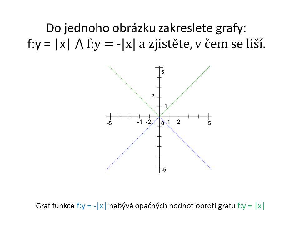 Do jednoho obrázku zakreslete grafy: f:y = |x| ⋀ f:y = -|x| a zjistěte, v čem se liší. Graf funkce f:y = -|x| nabývá opačných hodnot oproti grafu f:y