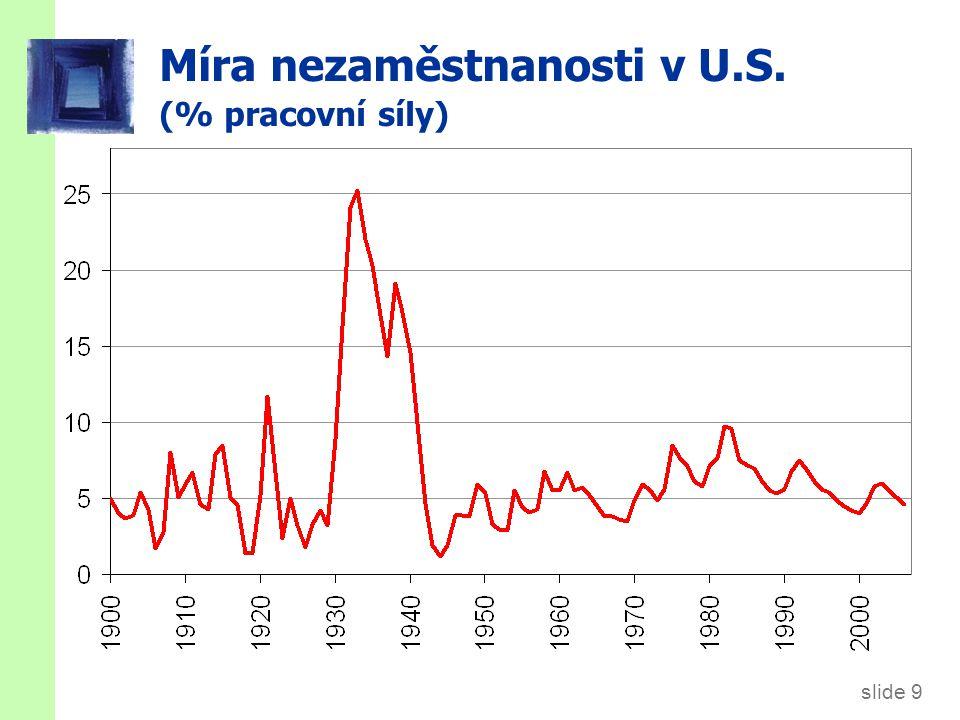 slide 9 CHAPTER 1 The Science of Macroeconomics Míra nezaměstnanosti v U.S. (% pracovní síly)