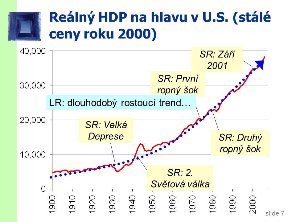 slide 7 Reálný HDP na hlavu v U.S. (stálé ceny roku 2000) SR: Velká Deprese SR: 2.