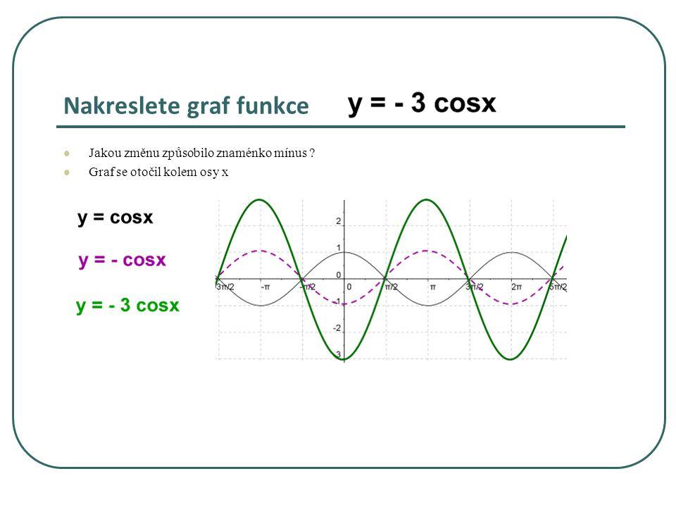 Nakreslete graf funkce Jakou změnu způsobilo znaménko mínus ? Graf se otočil kolem osy x