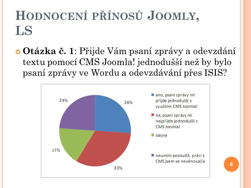 H ODNOCENÍ PŘÍNOSŮ J OOMLY, LS Otázka č. 1 : Přijde Vám psaní zprávy a odevzdání textu pomocí CMS Joomla! jednodušší než by bylo psaní zprávy ve Wordu