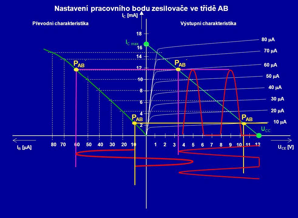 P AB ´ Nastavení pracovního bodu zesilovače ve třídě AB P AB