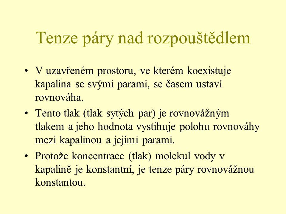 Raoultův zákon Tenze páry nad roztokem je úměrná molárnímu zlomku rozpouštědla A: p A = * p A x A Konstantou úměrnosti je tenze páry nad čistým rozpouštědlem ( * p A ).
