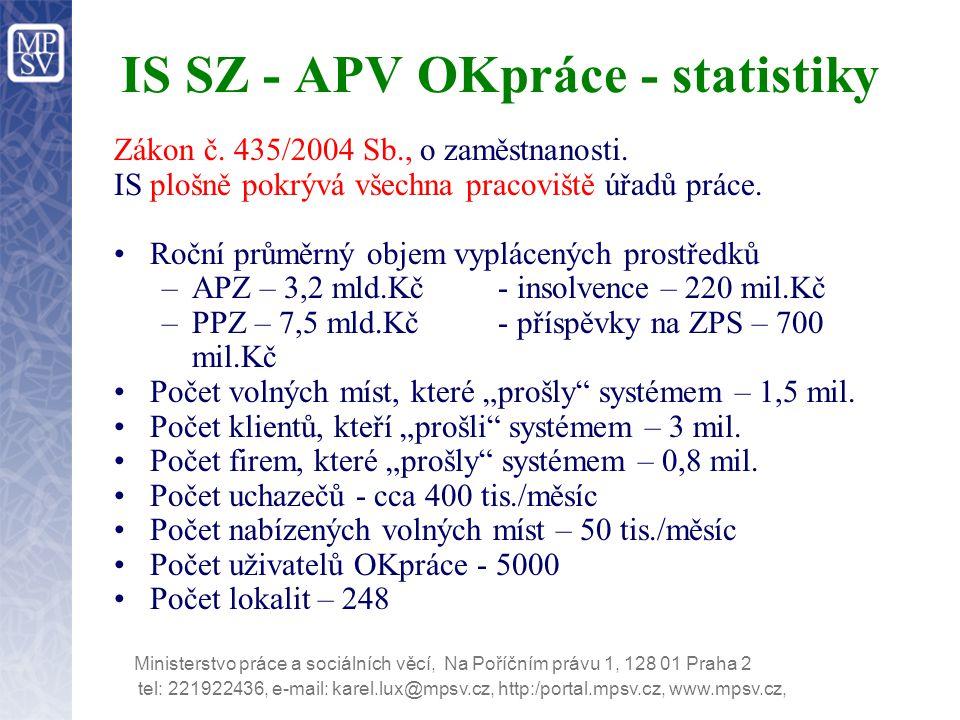 tel: 221922436, e-mail: karel.lux@mpsv.cz, http:/portal.mpsv.cz, www.mpsv.cz, Ministerstvo práce a sociálních věcí, Na Poříčním právu 1, 128 01 Praha 2 IS SZ - APV OKpráce - statistiky Zákon č.