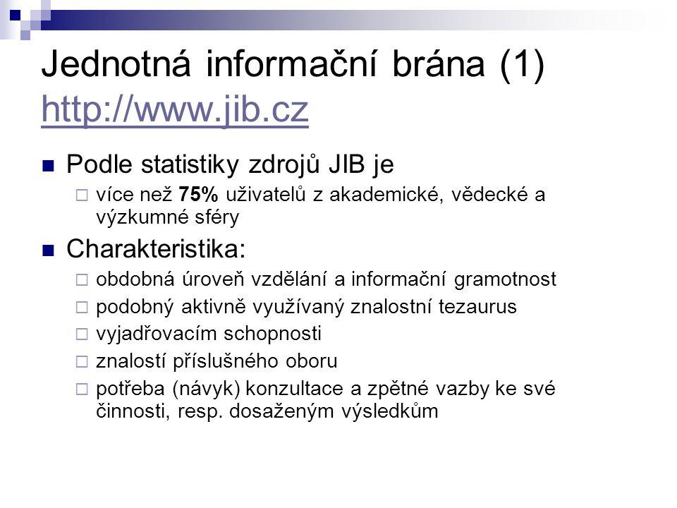 Jednotná informační brána (1) http://www.jib.cz http://www.jib.cz Podle statistiky zdrojů JIB je  více než 75% uživatelů z akademické, vědecké a výzkumné sféry Charakteristika:  obdobná úroveň vzdělání a informační gramotnost  podobný aktivně využívaný znalostní tezaurus  vyjadřovacím schopnosti  znalostí příslušného oboru  potřeba (návyk) konzultace a zpětné vazby ke své činnosti, resp.