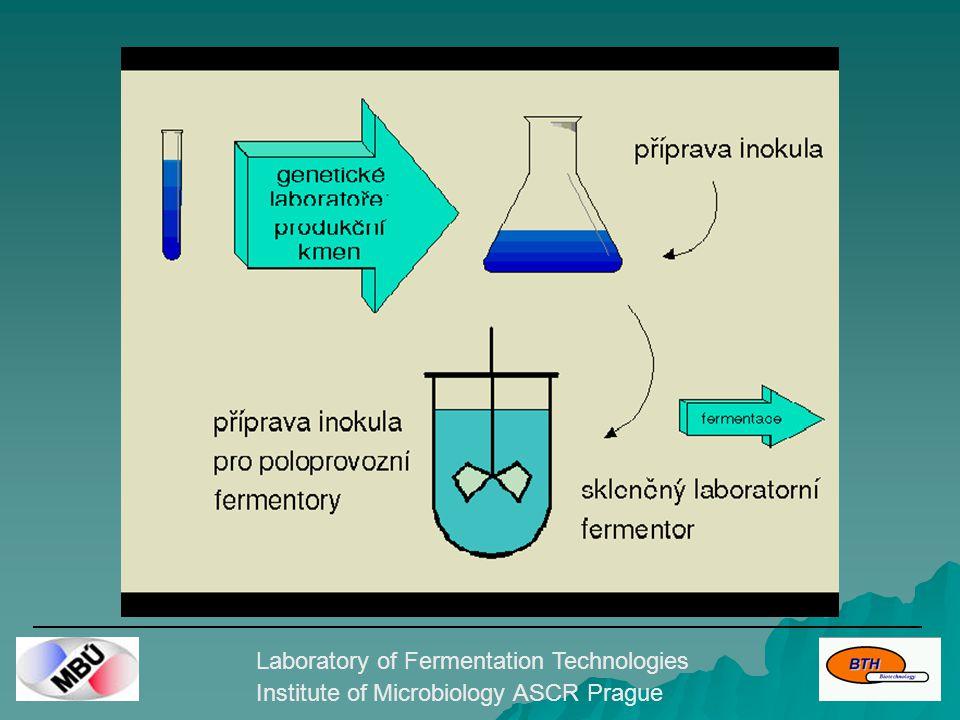 Laboratory of Fermentation Technologies Institute of Microbiology ASCR Prague Sprayová sušárna ANHYDRO