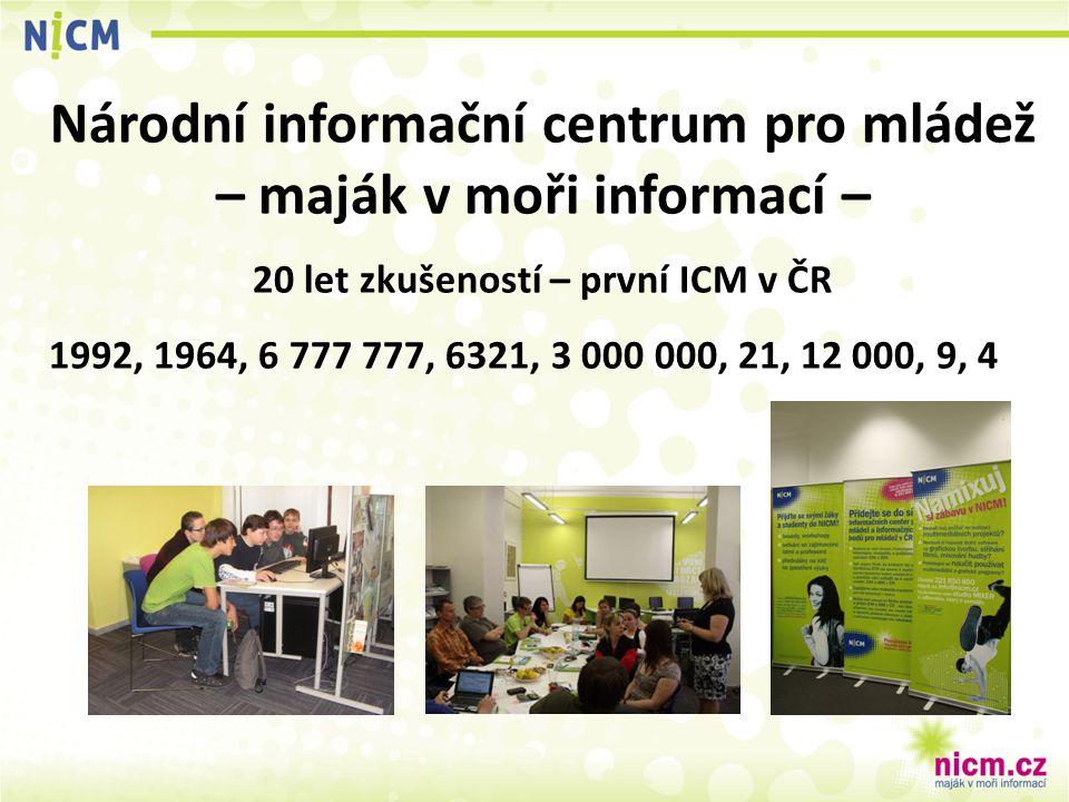 Národní informační centrum pro mládež – maják v moři informací – 20 let zkušeností – první ICM v ČR 1992, 1964, 6 777 777, 6321, 3 000 000, 21, 12 000, 9, 4