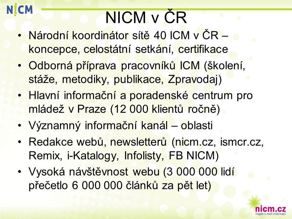 NICM v ČR Národní koordinátor sítě 40 ICM v ČR – koncepce, celostátní setkání, certifikace Odborná příprava pracovníků ICM (školení, stáže, metodiky,