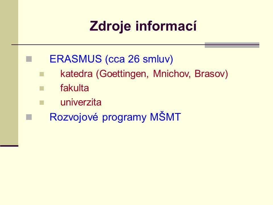 Zdroje informací ERASMUS (cca 26 smluv) katedra (Goettingen, Mnichov, Brasov) fakulta univerzita Rozvojové programy MŠMT
