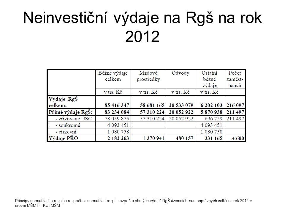 Neinvestiční výdaje na Rgš na rok 2012 Principy normativního rozpisu rozpočtu a normativní rozpis rozpočtu přímých výdajů RgŠ územních samosprávných c