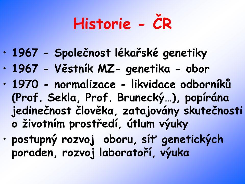 Základní pojmy Genotyp Fenotyp Syndrom Sekvence Malformace Deformace Sekvence