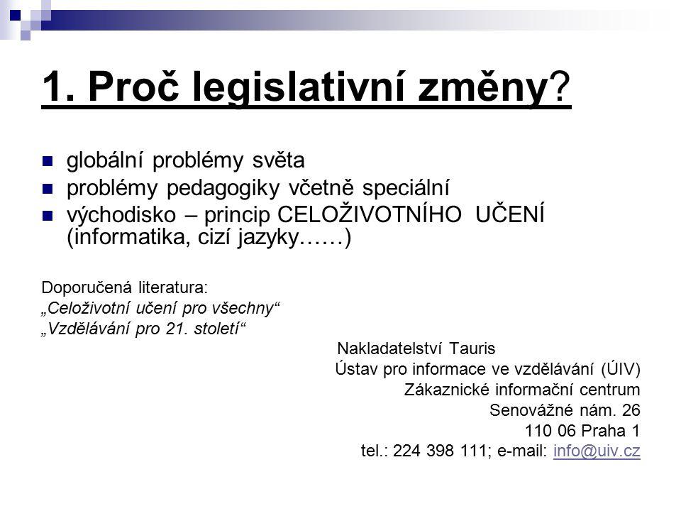 1.Proč legislativní změny.