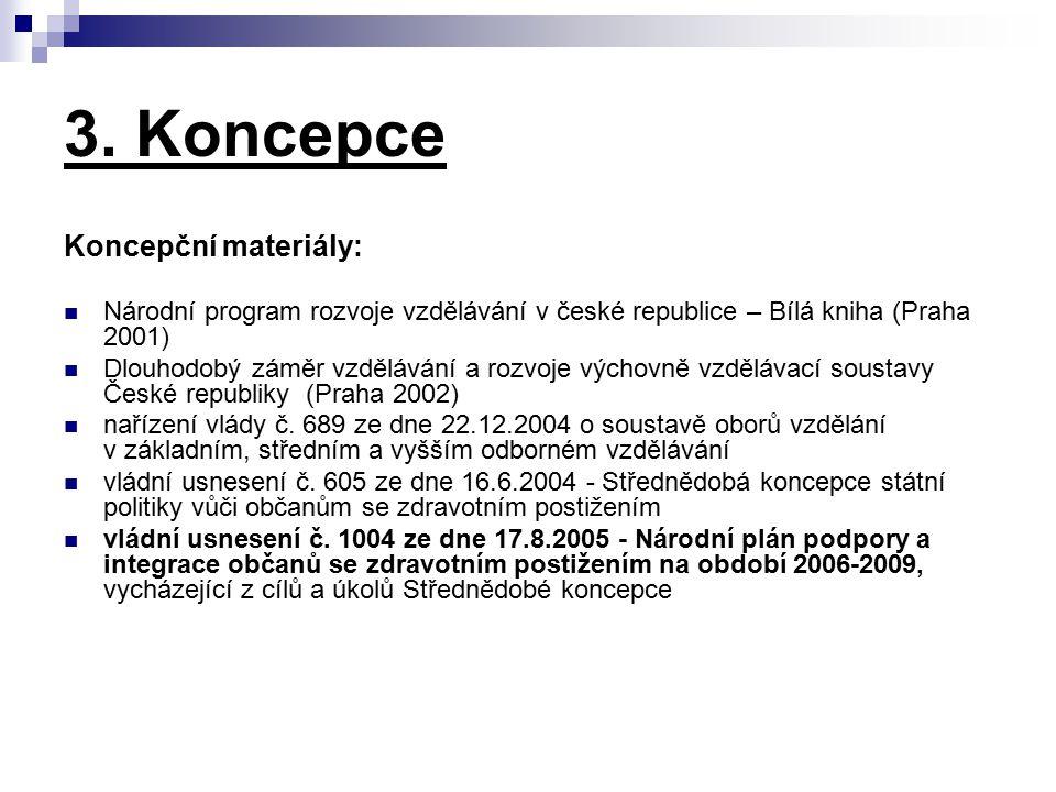 3. Koncepce Koncepční materiály: Národní program rozvoje vzdělávání v české republice – Bílá kniha (Praha 2001) Dlouhodobý záměr vzdělávání a rozvoje