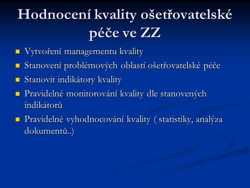 Hodnocení kvality ošetřovatelské péče ve ZZ Vytvoření managementu kvality Vytvoření managementu kvality Stanovení problémových oblastí ošetřovatelské