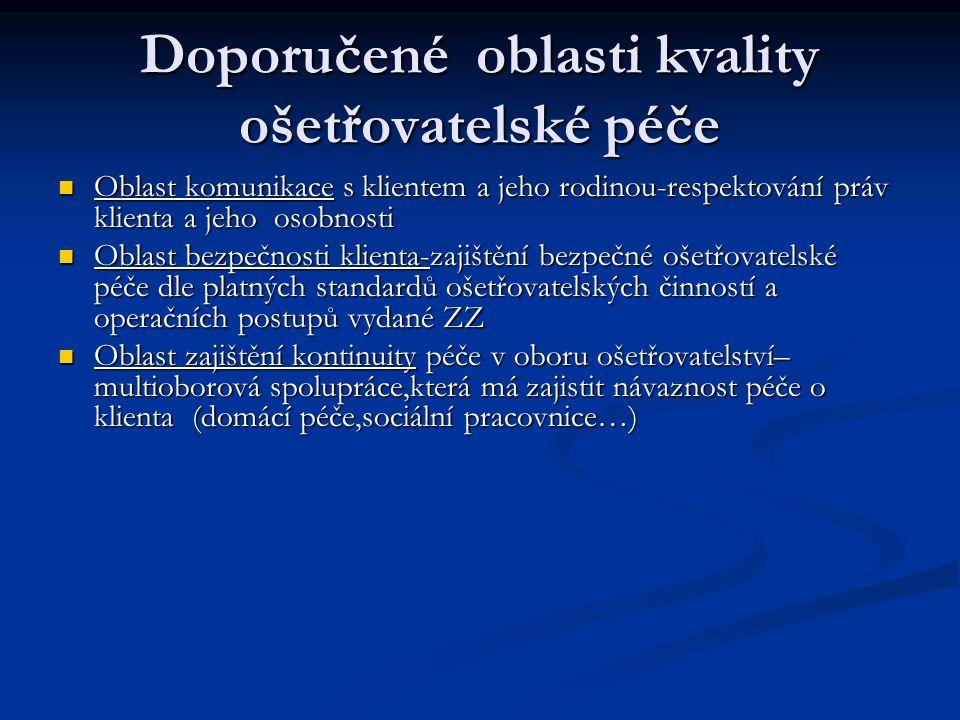 Doporučené oblasti kvality ošetřovatelské péče Oblast komunikace s klientem a jeho rodinou-respektování práv klienta a jeho osobnosti Oblast komunikac