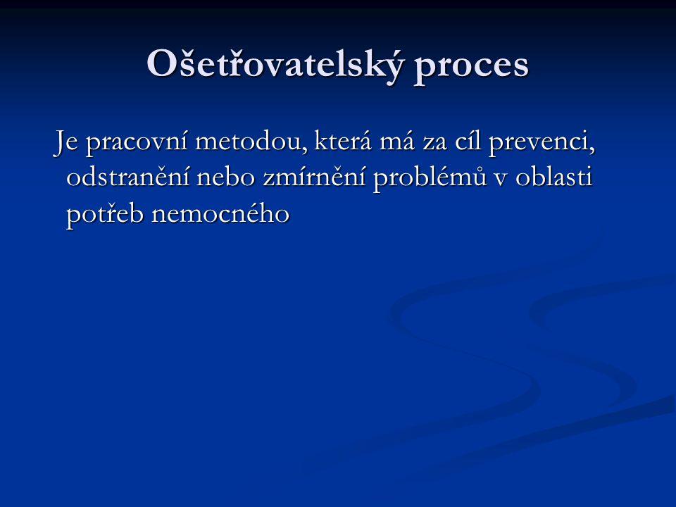 Ošetřovatelský proces Zhodnocení individuálních potřeb klienta Zhodnocení individuálních potřeb klienta Stanovení ošetřovatelských problémů Stanovení ošetřovatelských problémů Plánování péče Plánování péče Realizace péče Realizace péče Vyhodnocování efektivity péče Vyhodnocování efektivity péče
