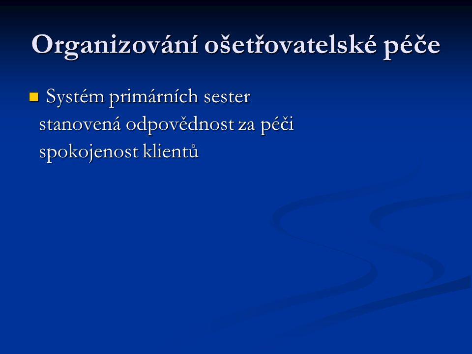 Organizování ošetřovatelské péče Systém skupinové péče Systém skupinové péče individuální odpovědnost individuální odpovědnost uplatňování týmového uplatňování týmového ošetřovatelství ( NZP,PZP) ošetřovatelství ( NZP,PZP)