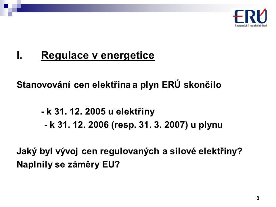 3 I.Regulace v energetice Stanovování cen elektřina a plyn ERÚ skončilo - k 31. 12. 2005 u elektřiny - k 31. 12. 2006 (resp. 31. 3. 2007) u plynu Jaký