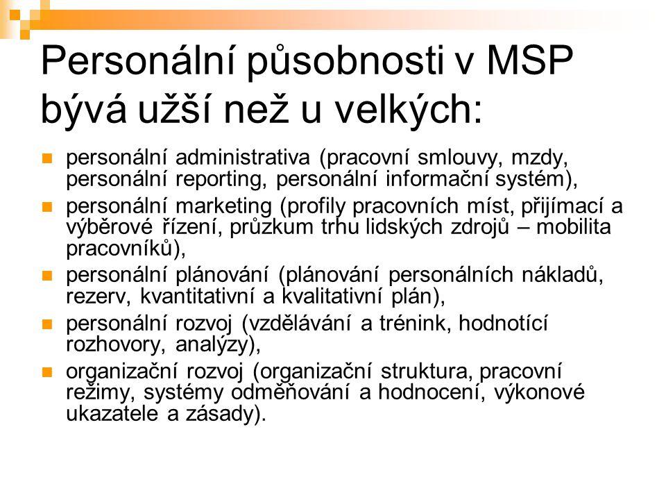 Personální působnosti v MSP bývá užší než u velkých: personální administrativa (pracovní smlouvy, mzdy, personální reporting, personální informační sy