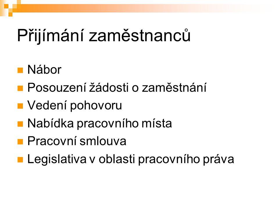Přijímání zaměstnanců Nábor Posouzení žádosti o zaměstnání Vedení pohovoru Nabídka pracovního místa Pracovní smlouva Legislativa v oblasti pracovního