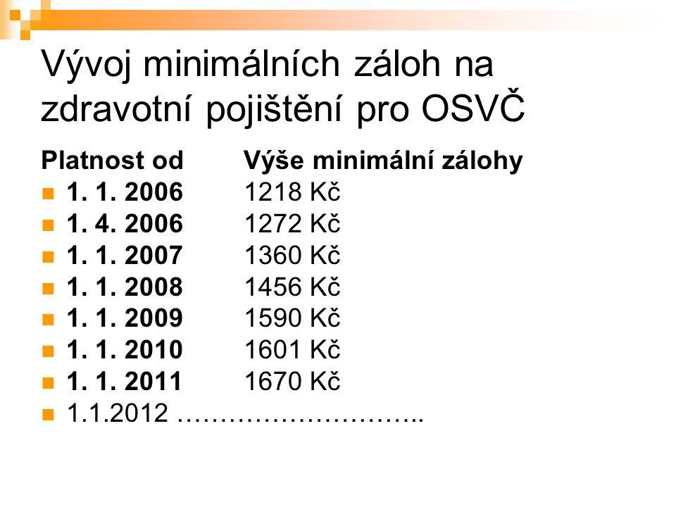 Vývoj minimálních záloh na zdravotní pojištění pro OSVČ Platnost odVýše minimální zálohy 1. 1. 2006 1218 Kč 1. 4. 2006 1272 Kč 1. 1. 2007 1360 Kč 1. 1