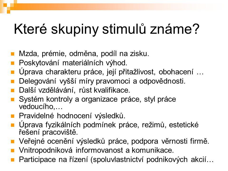 Skupina prací Nejnižší ú.zaručené mzdy (Kč/h) Nejnižší ú.