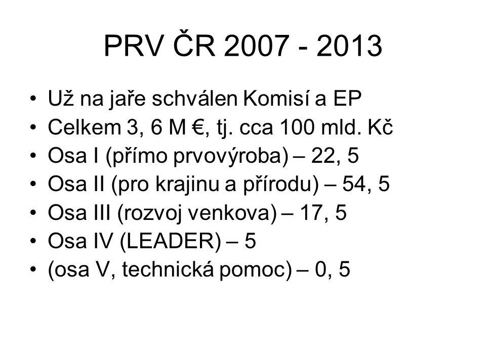 PRV ČR 2007 - 2013 Už na jaře schválen Komisí a EP Celkem 3, 6 M €, tj. cca 100 mld. Kč Osa I (přímo prvovýroba) – 22, 5 Osa II (pro krajinu a přírodu